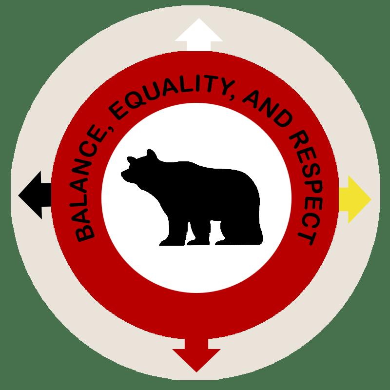 Visioning BEAR logo